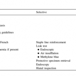 Table 2 - Intraoperative Care Pathway