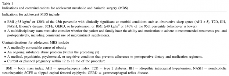 Table 1 - ASMBS pediatric metabolic and bariatric surgery guidelines